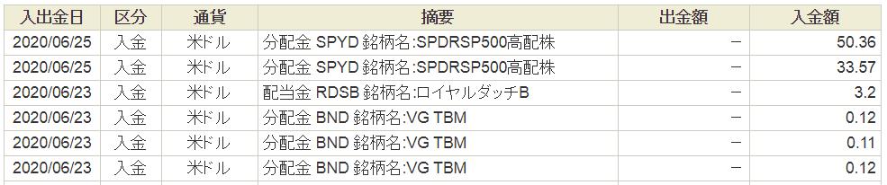 f:id:ozukun3130:20200626051458p:plain