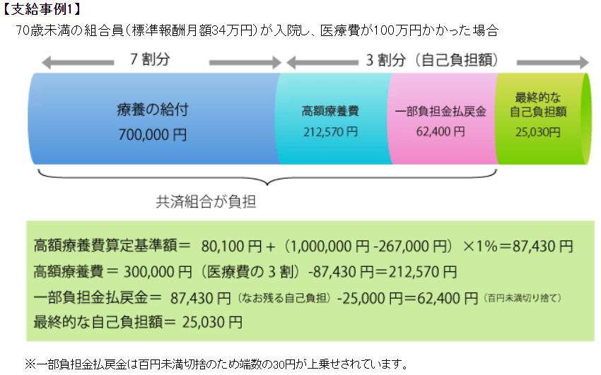 f:id:ozukun3130:20200629051848p:plain