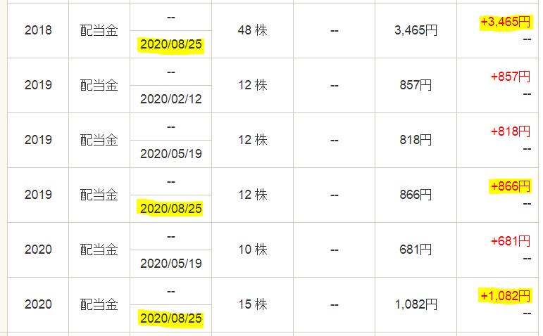 f:id:ozukun3130:20200830054355p:plain
