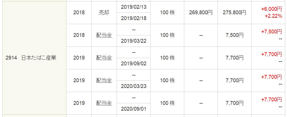 f:id:ozukun3130:20200831053030p:plain