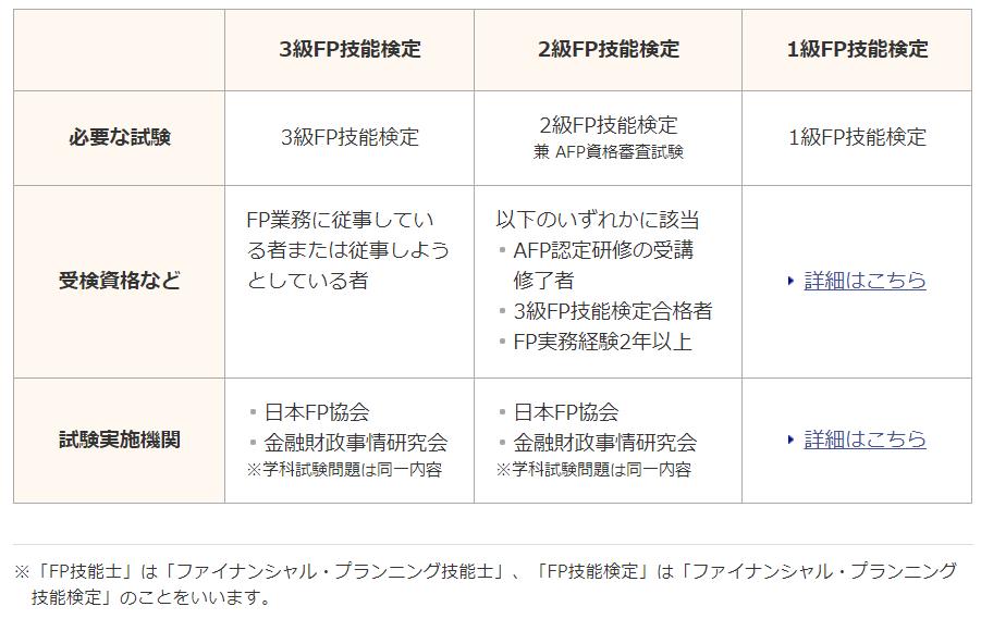 f:id:ozukun3130:20200917052017p:plain