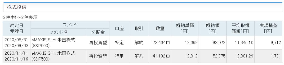 f:id:ozukun3130:20201201045833p:plain