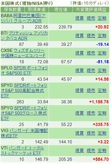 f:id:ozukun3130:20210320061455p:plain