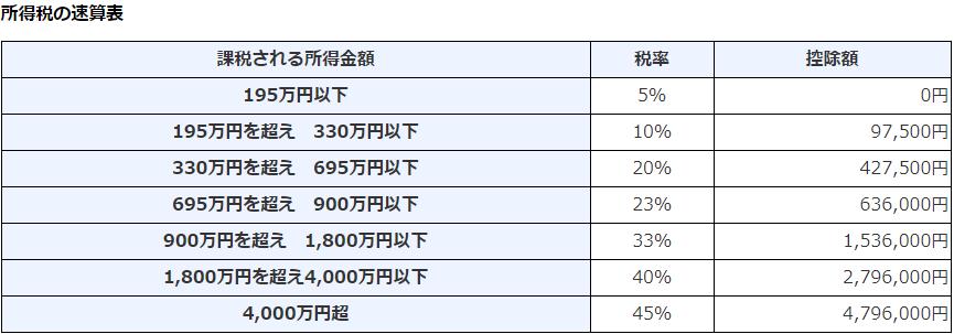 f:id:ozukun3130:20210525052050p:plain