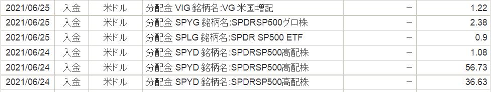 f:id:ozukun3130:20210626051951p:plain