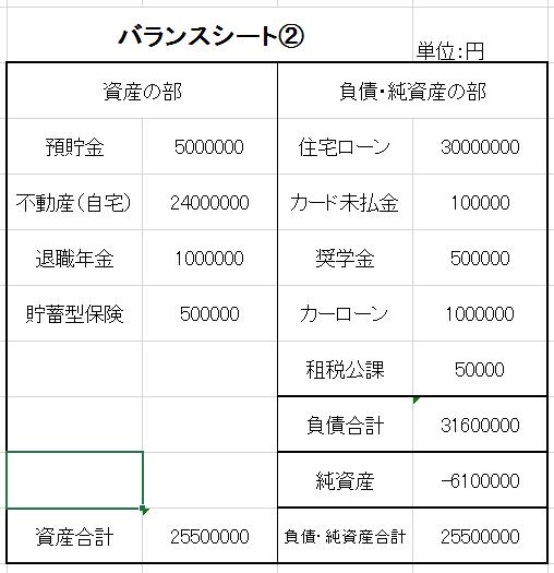 f:id:ozukun3130:20210812053329p:plain