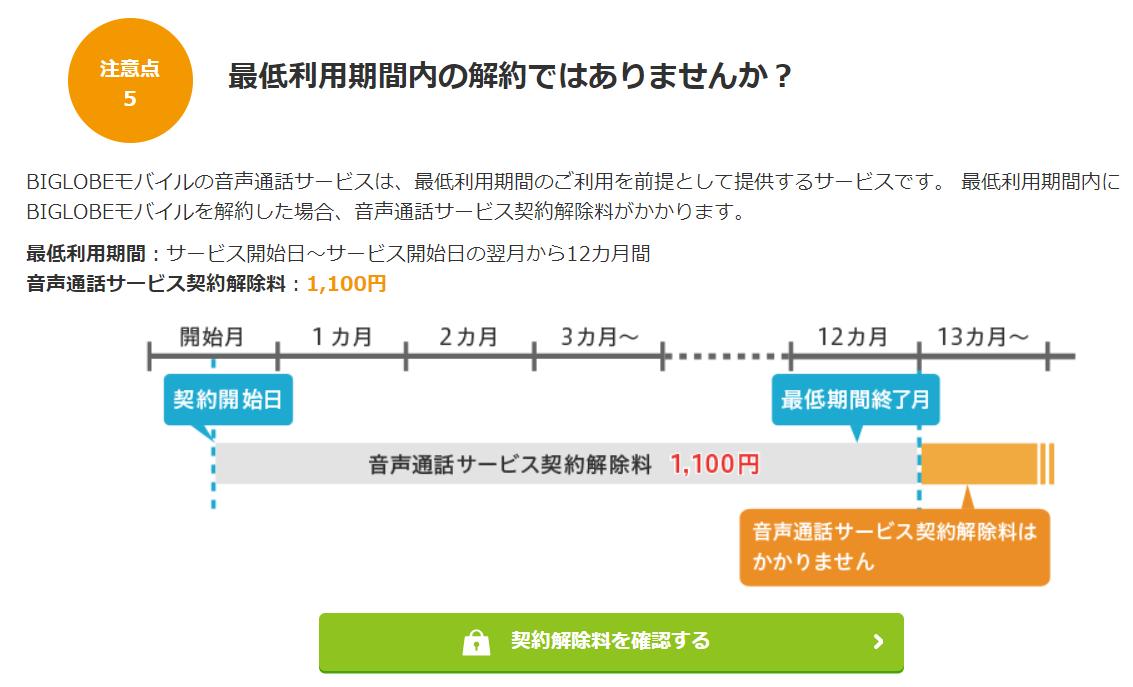f:id:ozukun3130:20210820054845p:plain