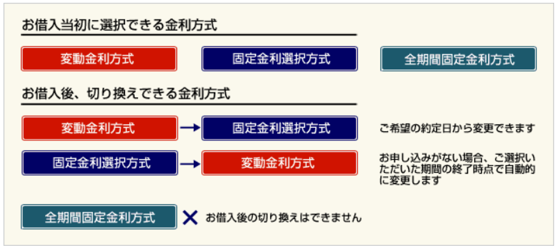 f:id:ozukun3130:20210912072129p:plain