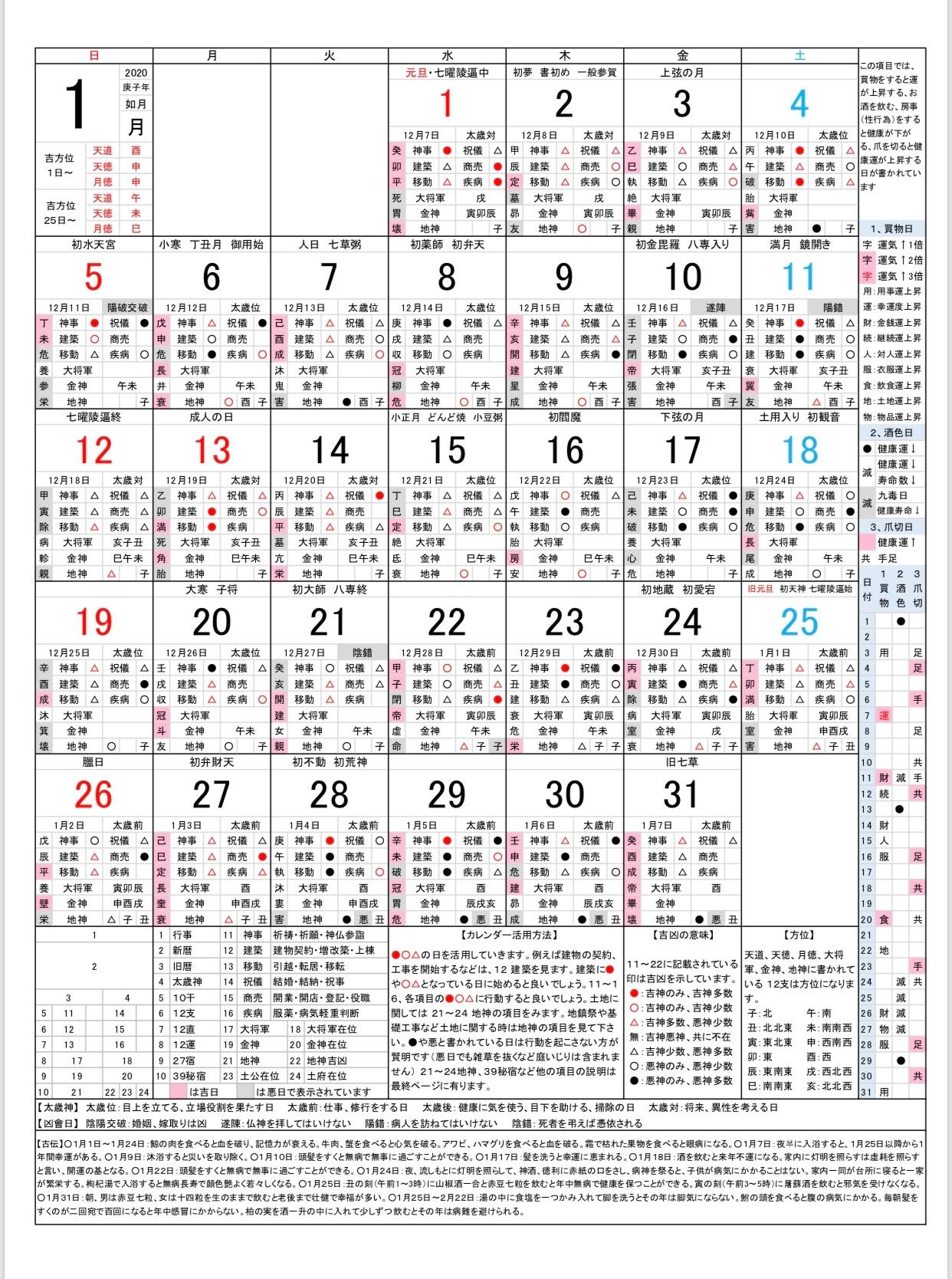 カレンダー 宿 曜