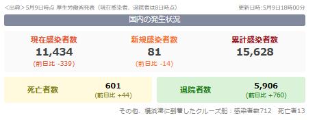 f:id:p23desukedo:20200510065001p:plain