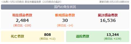 f:id:p23desukedo:20200524072738p:plain