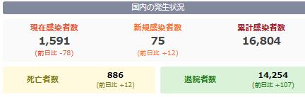 f:id:p23desukedo:20200531071606p:plain