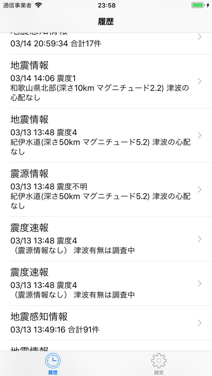 f:id:p2pquake-takuya:20190327234811p:plain:w260