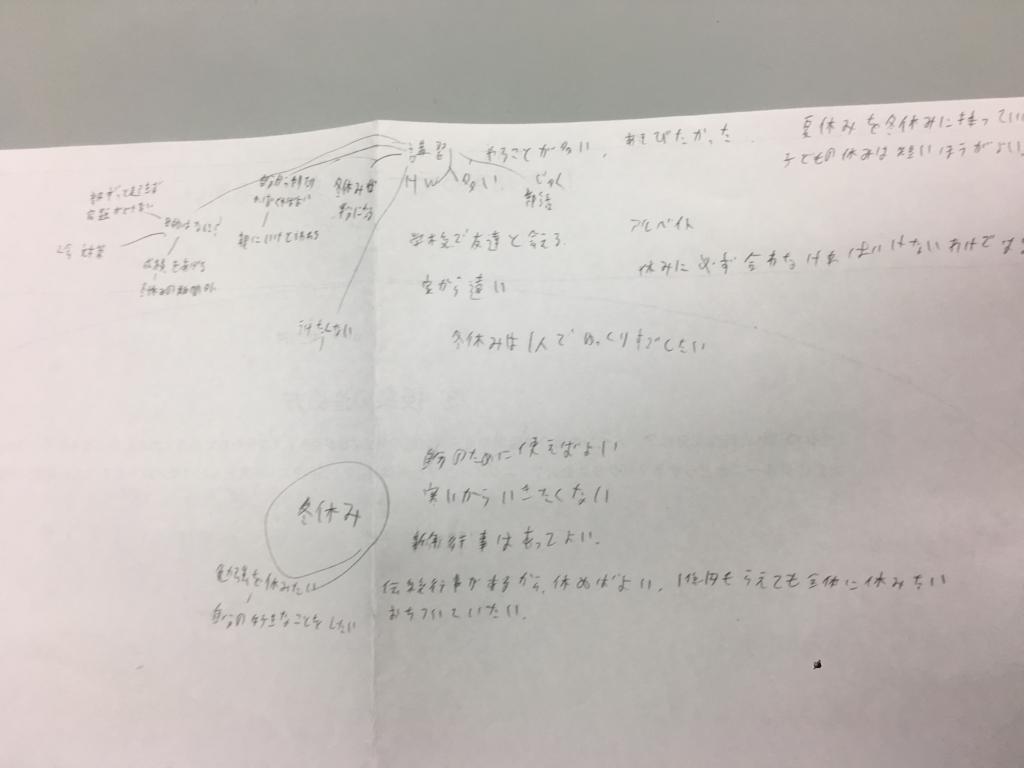f:id:p4c-essay:20170128145010j:plain