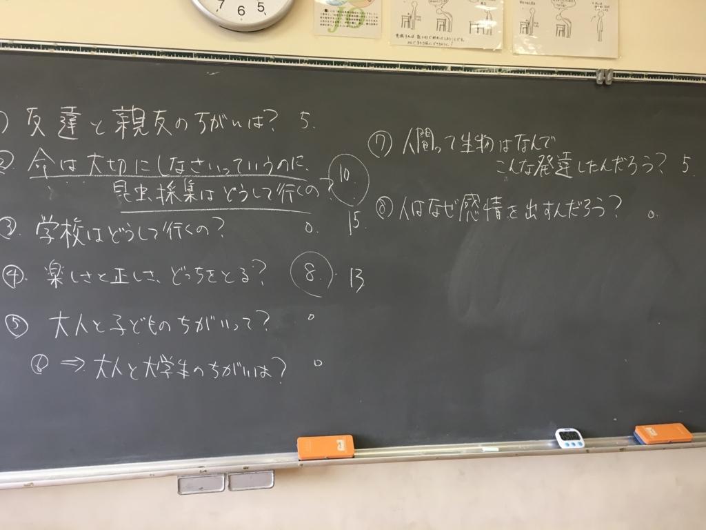 f:id:p4c-essay:20170731114352j:plain