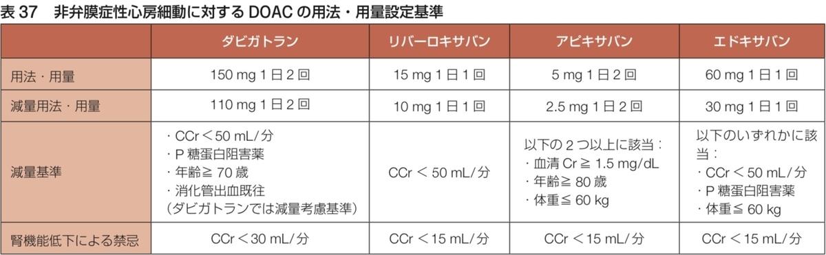 f:id:p_kun:20200526232647j:plain