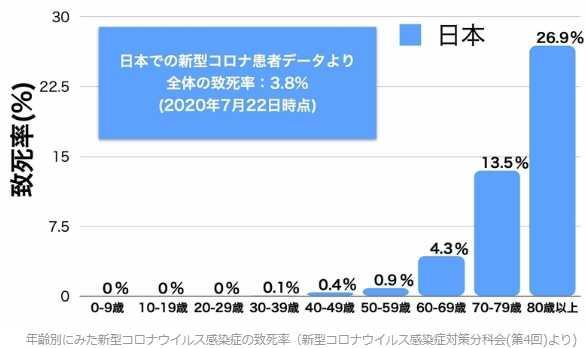 f:id:p_kun:20200802214044j:plain