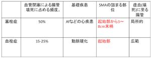 f:id:p_kun:20200901202615p:plain