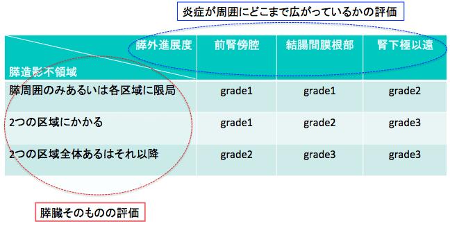 f:id:p_kun:20201003224035p:plain