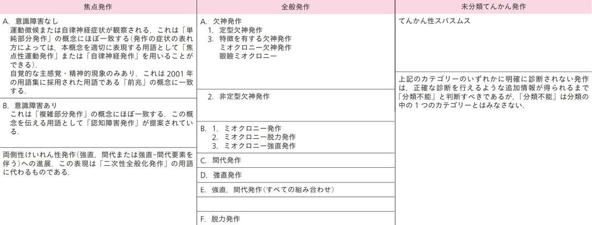 f:id:p_kun:20210103200817j:plain