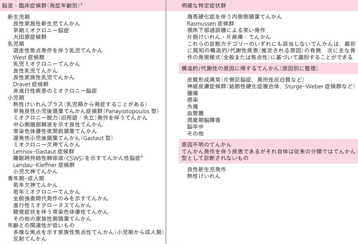 f:id:p_kun:20210103203105j:plain
