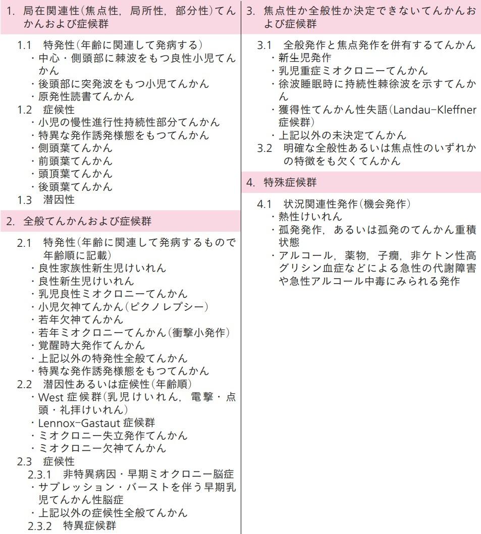f:id:p_kun:20210103214711j:plain
