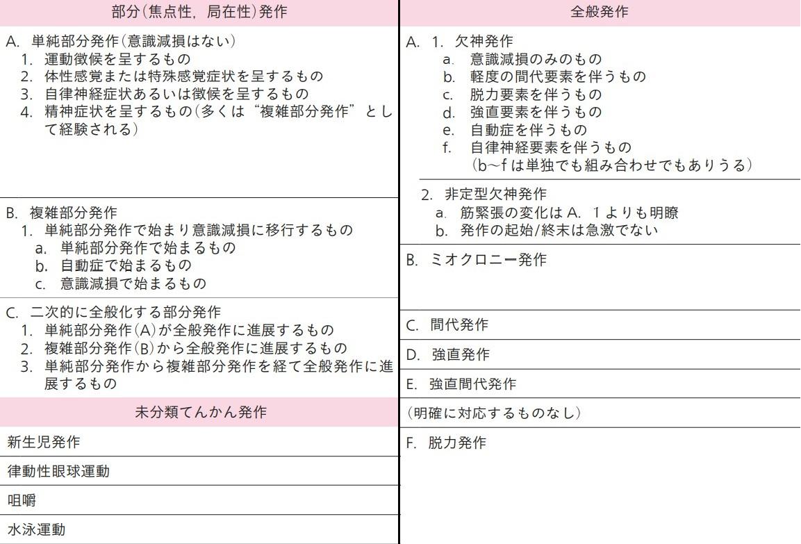 f:id:p_kun:20210104202521j:plain