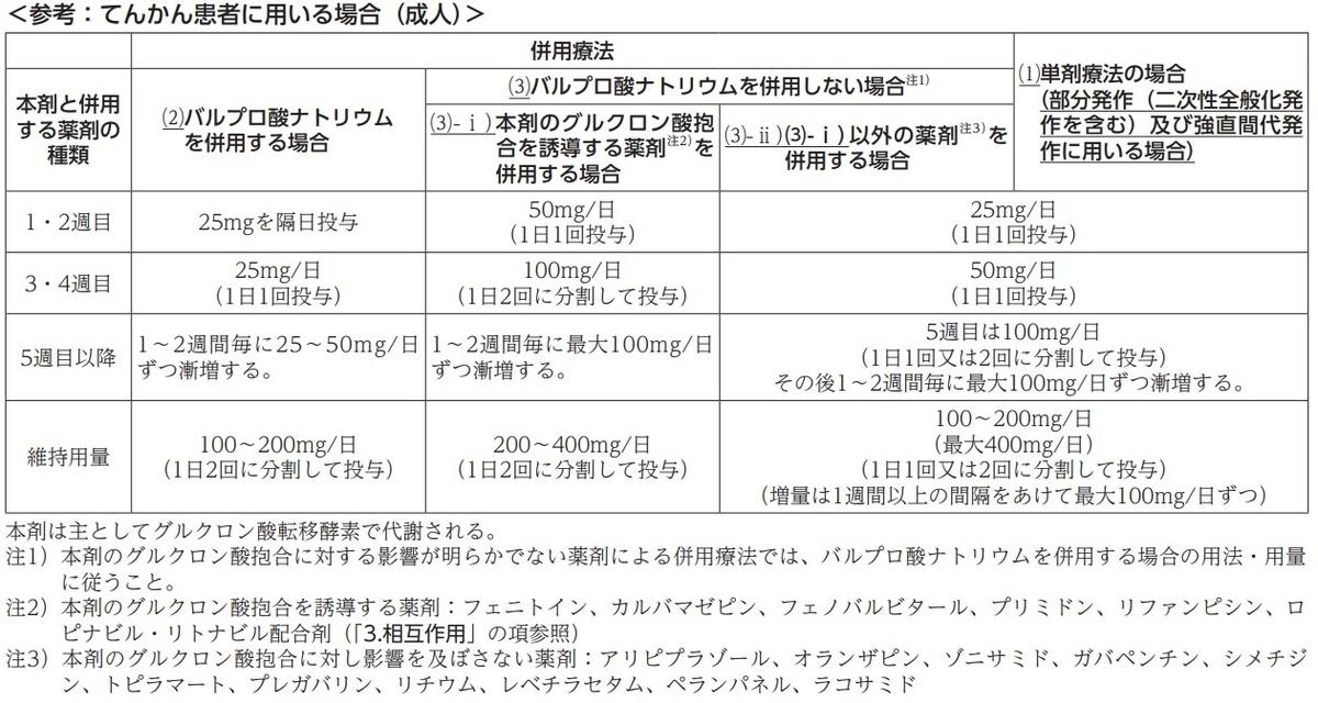 f:id:p_kun:20210105214200j:plain