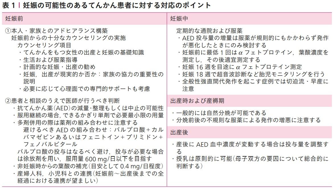 f:id:p_kun:20210107001537j:plain