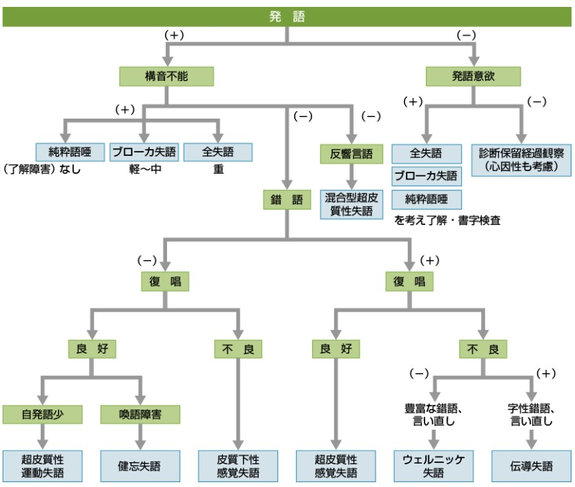 f:id:p_kun:20210430183049j:plain