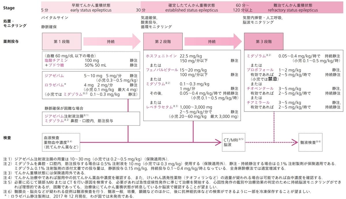f:id:p_kun:20210511180920j:plain