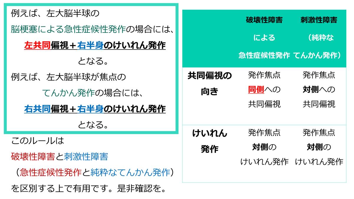 f:id:p_kun:20210515135947p:plain