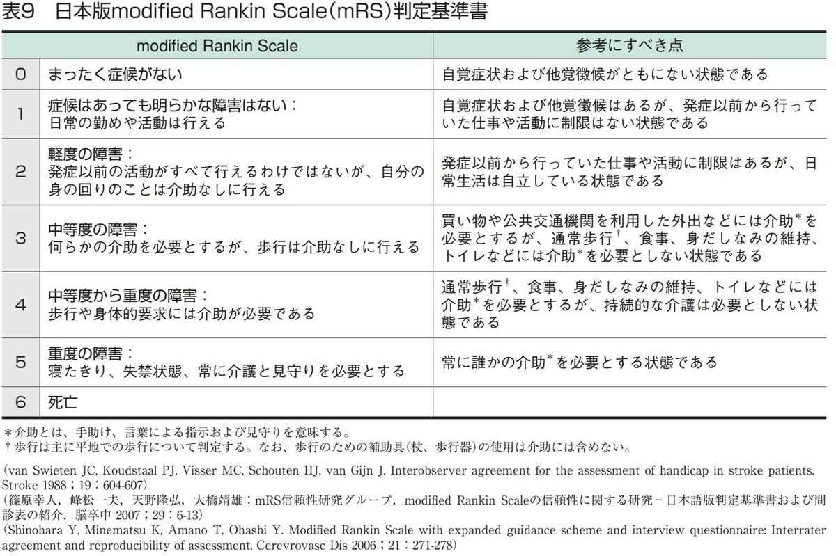 f:id:p_kun:20210717162637j:plain