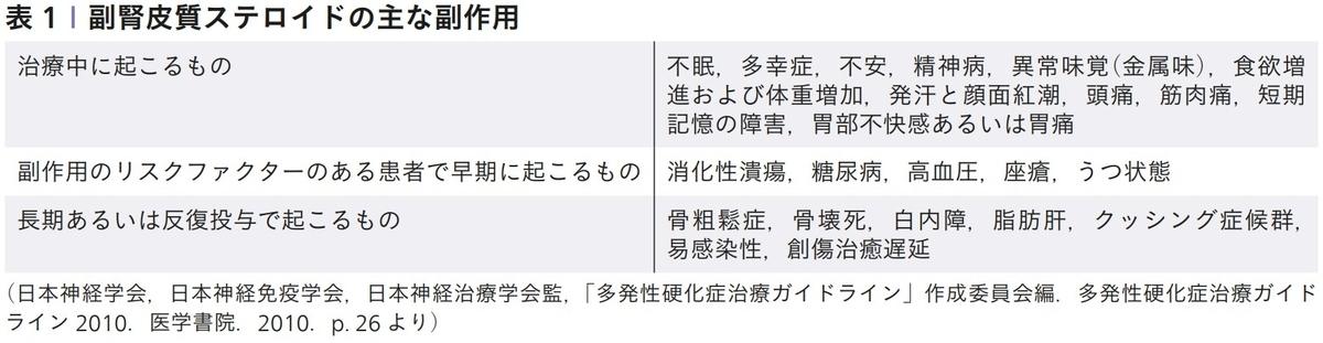f:id:p_kun:20210817204731j:plain