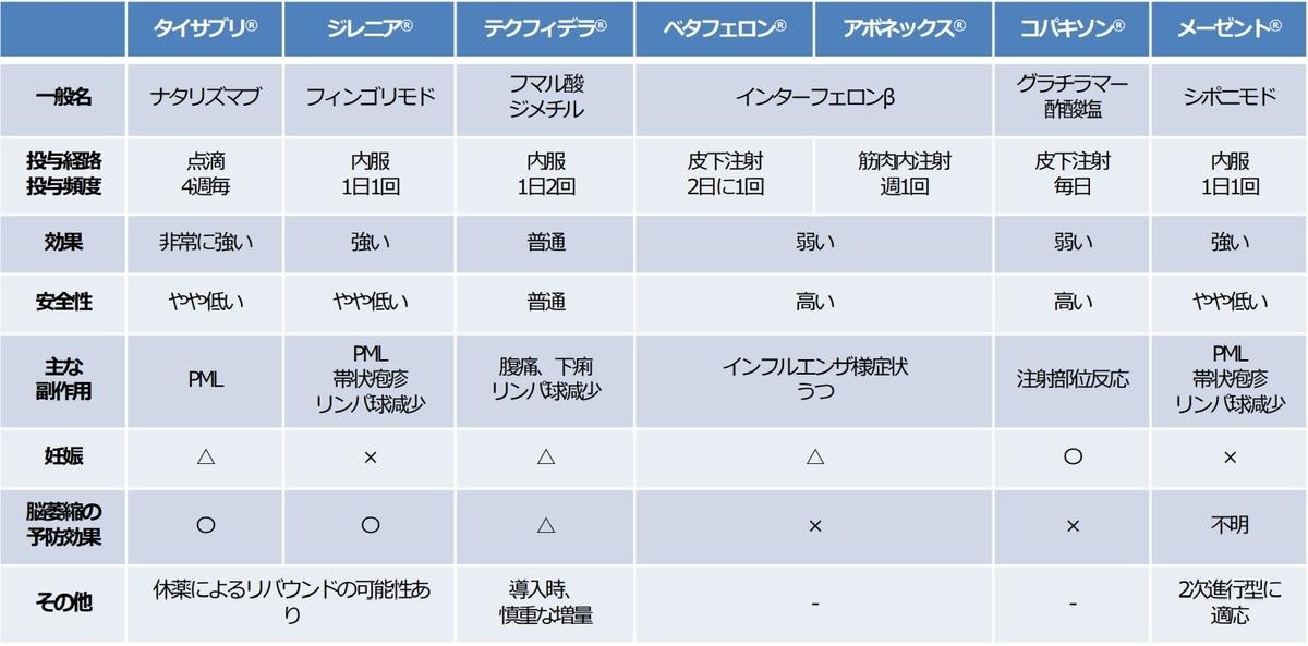 f:id:p_kun:20210817205303j:plain