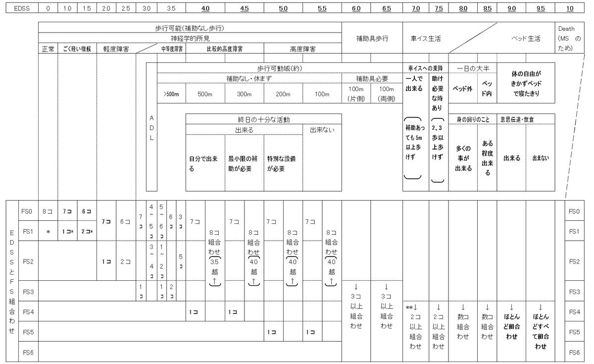 f:id:p_kun:20210819184014j:plain
