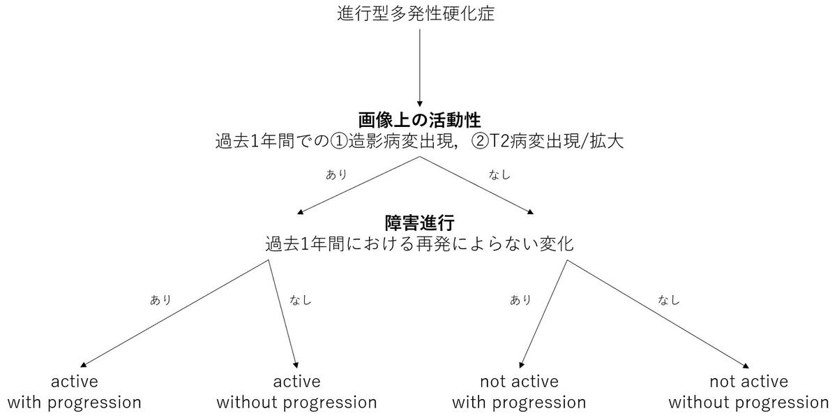 f:id:p_kun:20210819223503j:plain