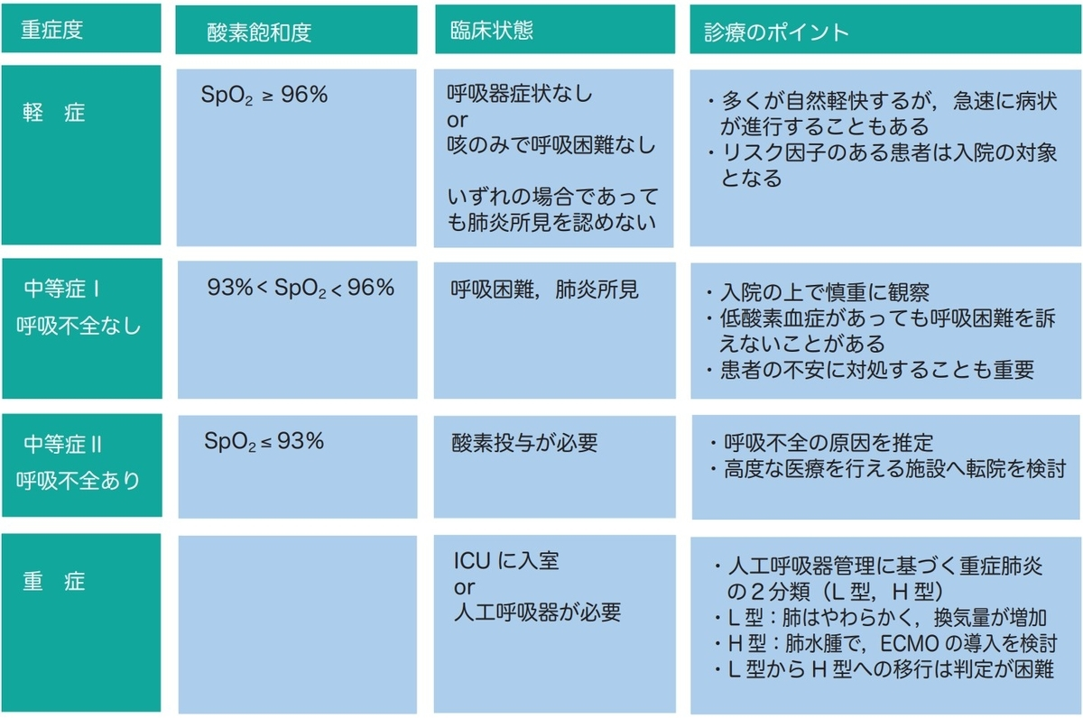 f:id:p_kun:20210828215645j:plain