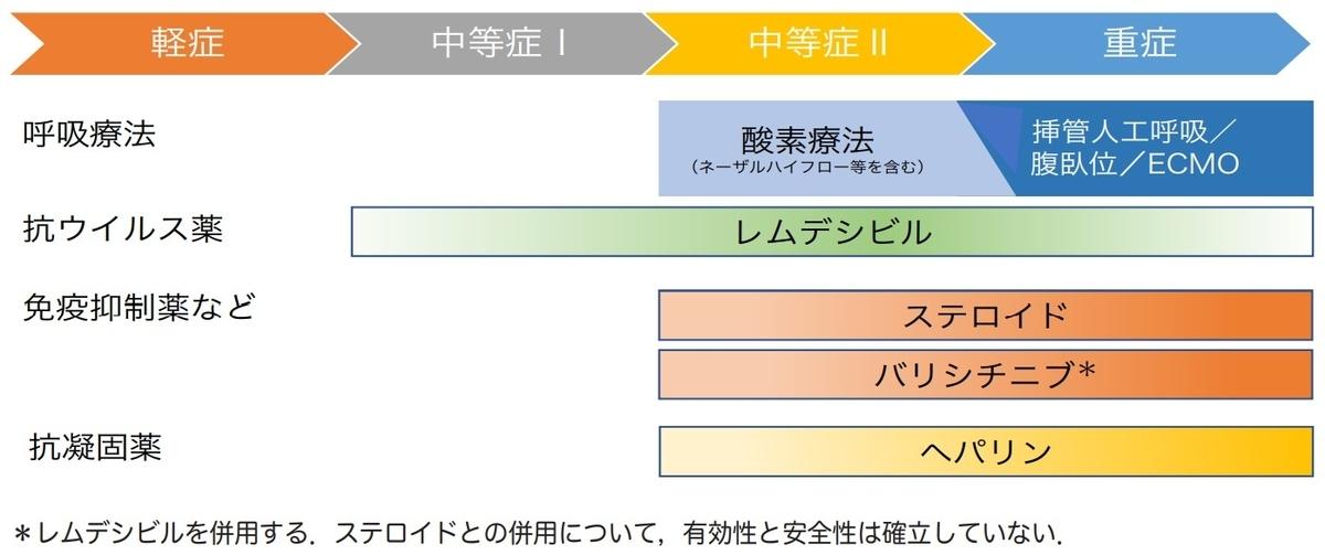 f:id:p_kun:20210828220006j:plain
