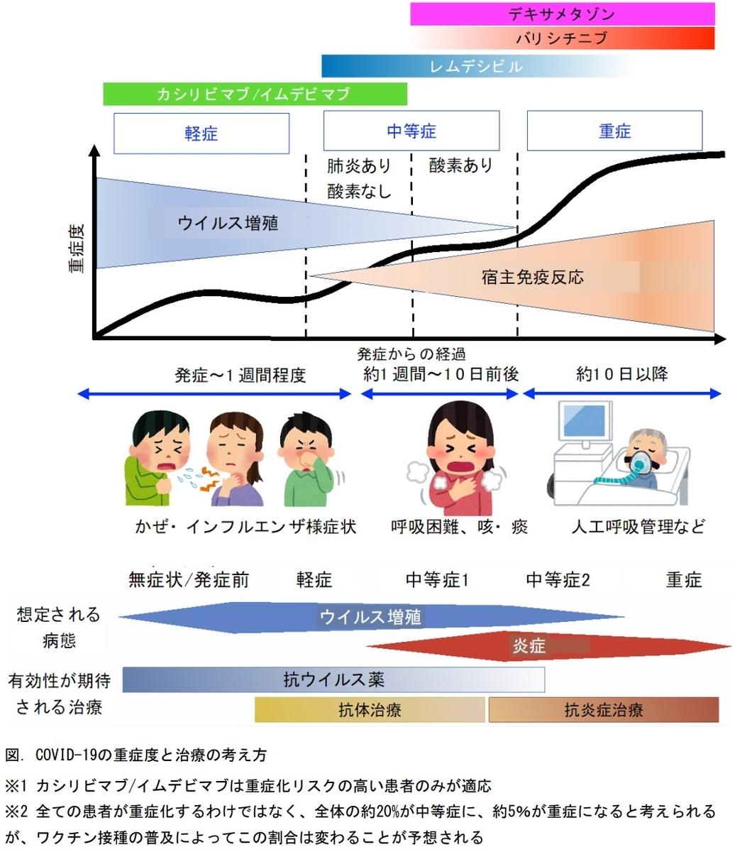 f:id:p_kun:20210828220042j:plain