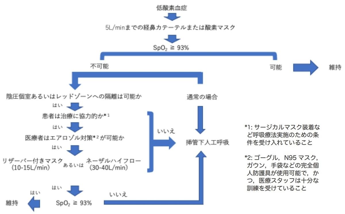 f:id:p_kun:20210828220924j:plain