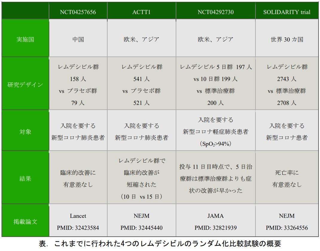f:id:p_kun:20210828221036j:plain