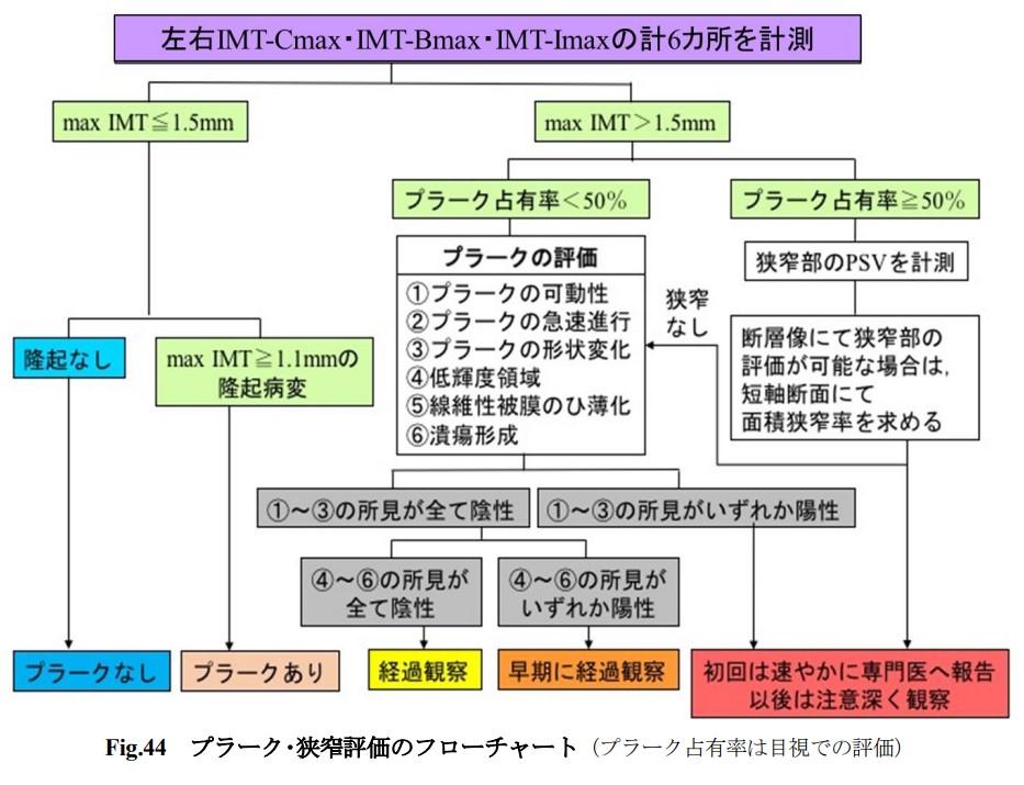 f:id:p_kun:20210919135350j:plain