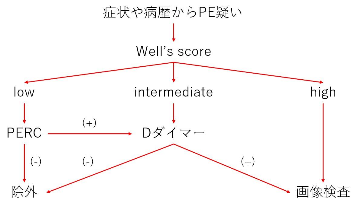 f:id:p_kun:20211009121449j:plain