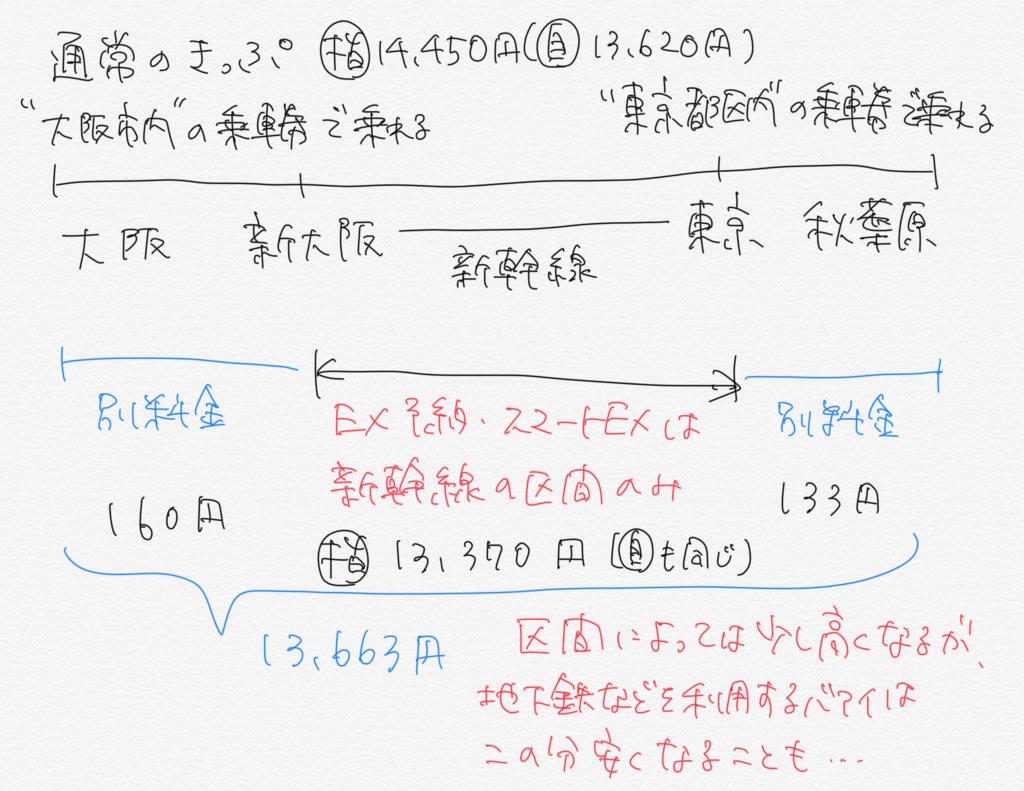 f:id:p_pk:20180517231133j:plain