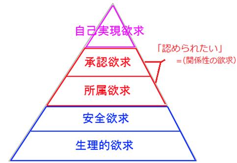 f:id:p_shirokuma:20170222153811p:image