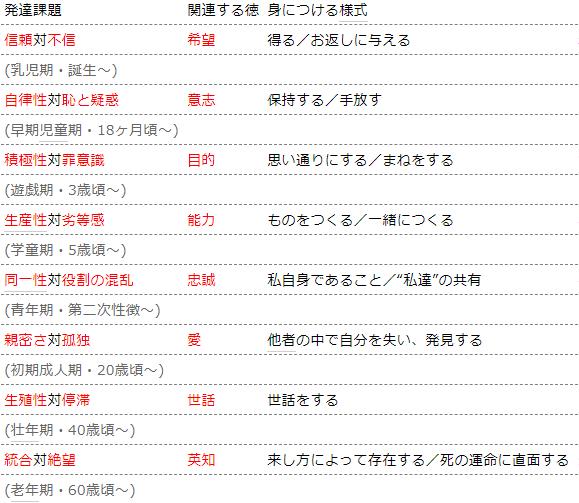 f:id:p_shirokuma:20180322161349p:image