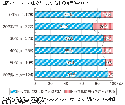 f:id:p_shirokuma:20190212200426p:image