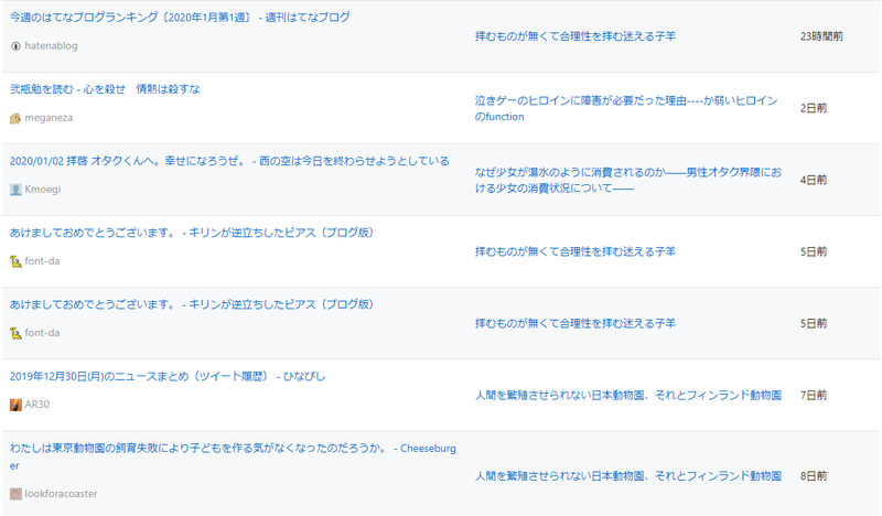 f:id:p_shirokuma:20200107154046p:image