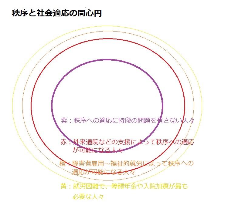 f:id:p_shirokuma:20200508110553j:image